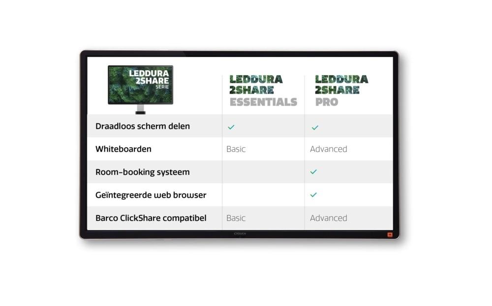 ctouch-Leddura2Share-serie_NL_crop-marcelis-halle-belgie-partner